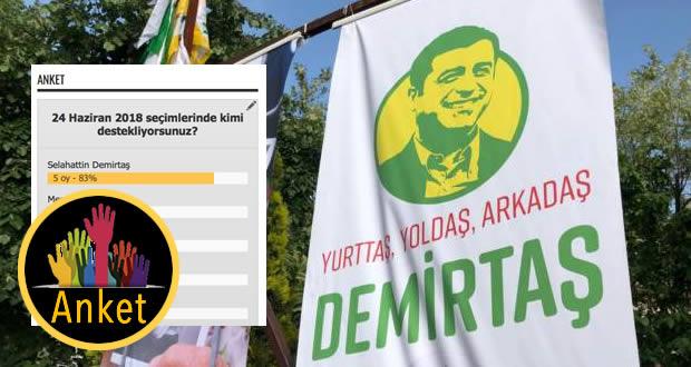 Photo of Anket: 24 Haziran 2018 seçimlerinde kimi destekliyorsunuz?