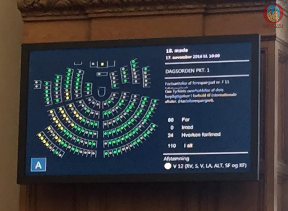 Photo of Danimarka meclisi bugün önemli bir karara imza attı