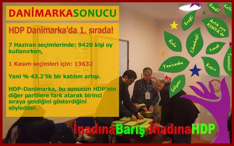 Photo of HDP Danimarka'da 1. sırada!