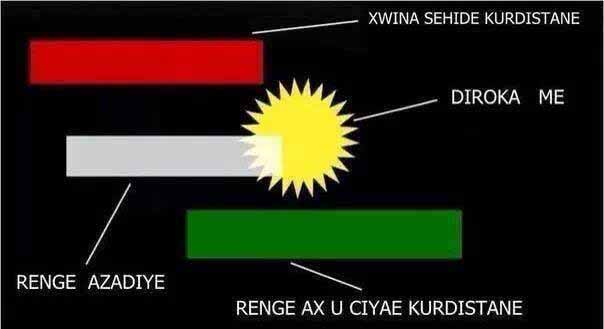 kurdistan-bayragi-ala-rengn
