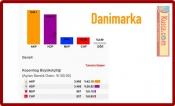 Danimarka_sonucu.jpg